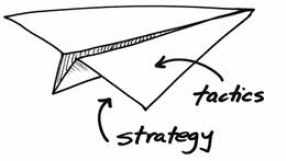 STRATEGY AND TACTIC DIFFERENCE