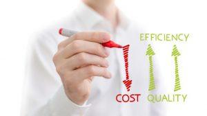 What is Efficiency?